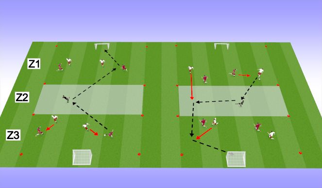 Football/Soccer Session Plan Drill (Colour): neutral link up