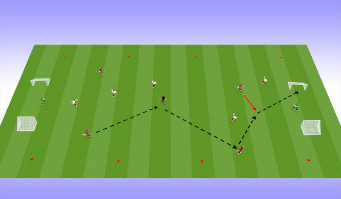 Football/Soccer Session Plan Drill (Colour): nejtral defensive mid
