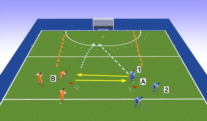Hockey Session Plan Drill (Colour): 1v1 , 2v1