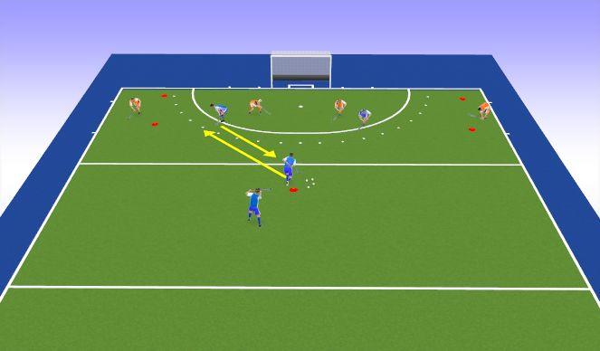 Hockey Session Plan Drill (Colour): 3v2 3v4