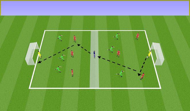 Football/Soccer Session Plan Drill (Colour): 3:3-3:3+1 (+GK'ers)