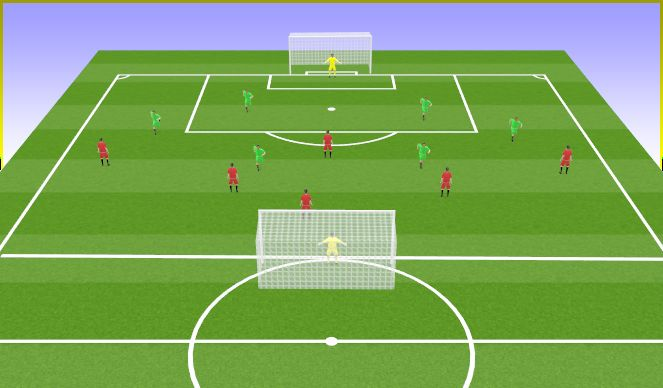 Football/Soccer Session Plan Drill (Colour): 6v6 +GK'ers