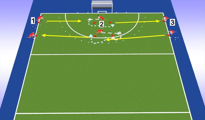 Hockey Session Plan Drill (Colour): Technical Warm-Up