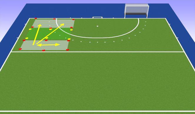 Hockey Session Plan Drill (Colour): Ex 2