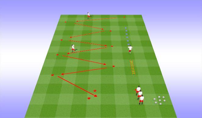 Football/Soccer Session Plan Drill (Colour): SFA Circuit