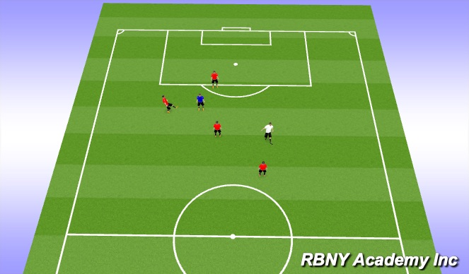 Football/Soccer Session Plan Drill (Colour): I. Intro