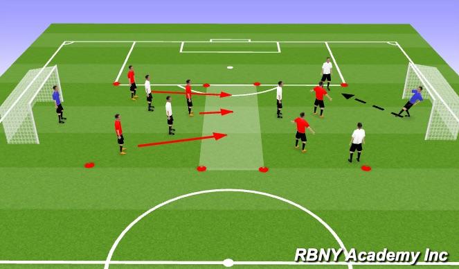 Football/Soccer Session Plan Drill (Colour): II. Main Activity - Progression