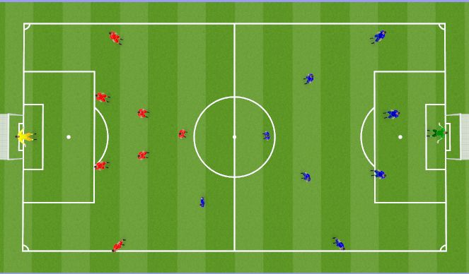 Football/Soccer Session Plan Drill (Colour): Global#2 (20 min)