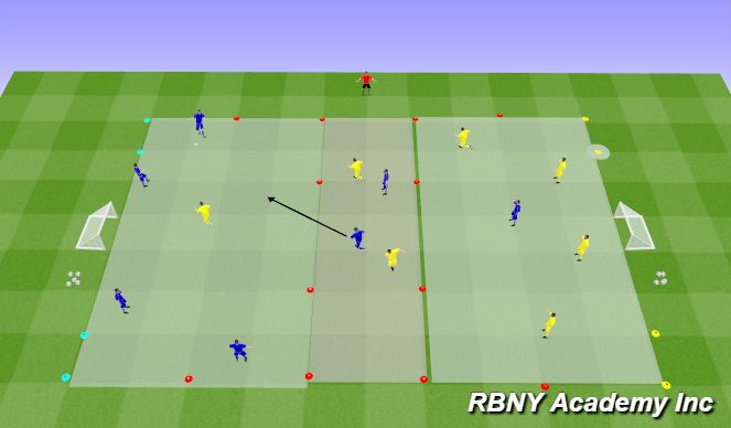 Football/Soccer Session Plan Drill (Colour): Intro - 3 Zones
