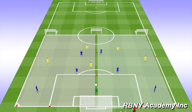 Football/Soccer Session Plan Drill (Colour): Main - Counter goal zones