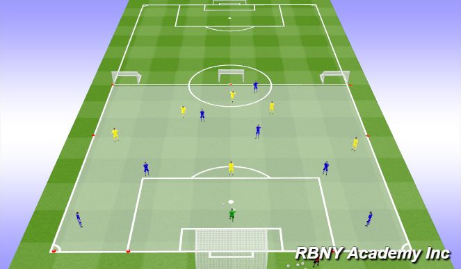 Football/Soccer Session Plan Drill (Colour): Condition - 8v6 Counter Goals