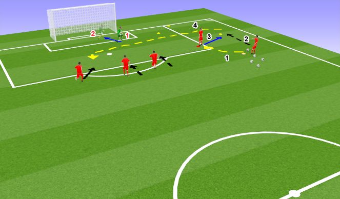 Football/Soccer Session Plan Drill (Colour): Early Cross scenario