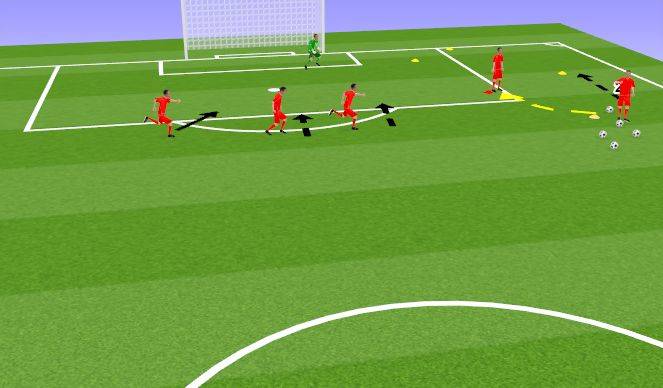 Football/Soccer Session Plan Drill (Colour): Animation Option #1