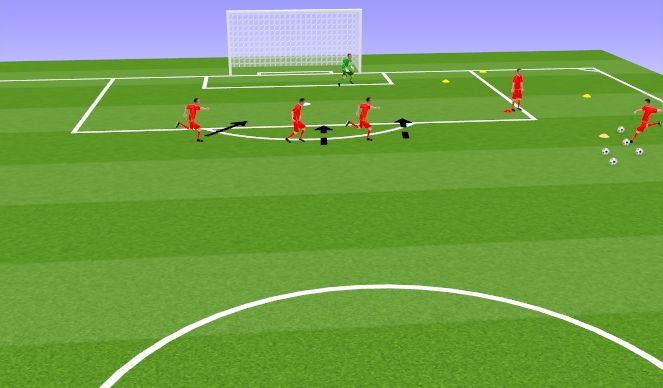Football/Soccer Session Plan Drill (Colour): Animation Option #2