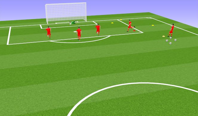 Football/Soccer Session Plan Drill (Colour): Animation Option #3