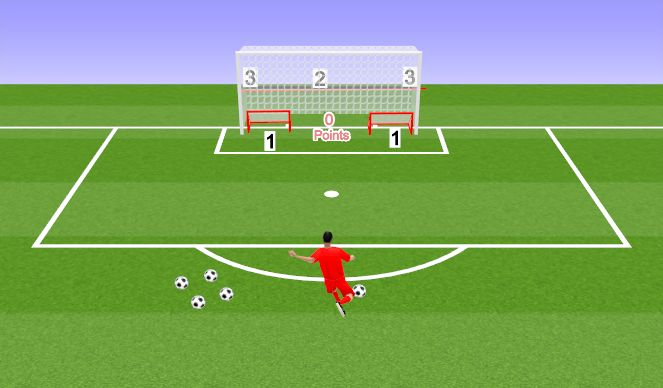 Football/Soccer Session Plan Drill (Colour): Shooting challenge