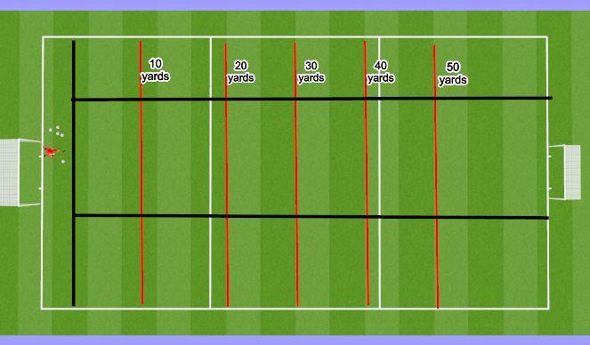 Football/Soccer Session Plan Drill (Colour): Longest Kick challenge