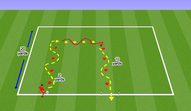 Football/Soccer Session Plan Drill (Colour): Dribbling challenge