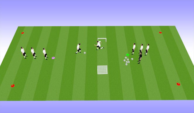 Football/Soccer Session Plan Drill (Colour): 1v1 w/facing goals