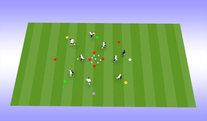 Football/Soccer Session Plan Drill (Colour): Collect and Retrieve
