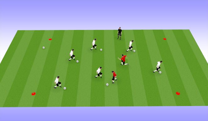 Football/Soccer Session Plan Drill (Colour): Defend the Zone