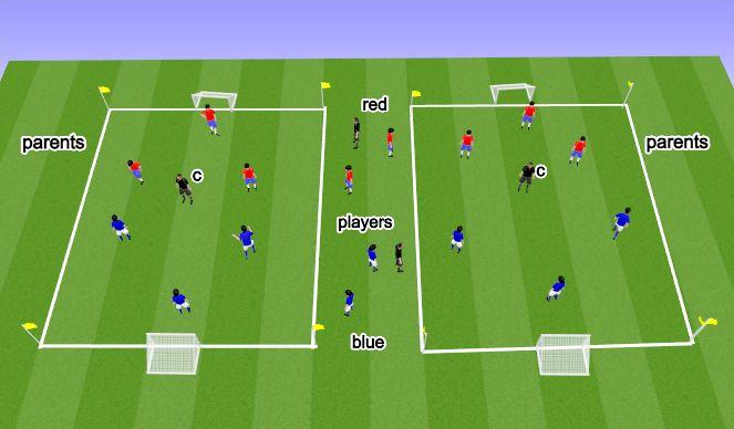 Football/Soccer Session Plan Drill (Colour): Game 3v3