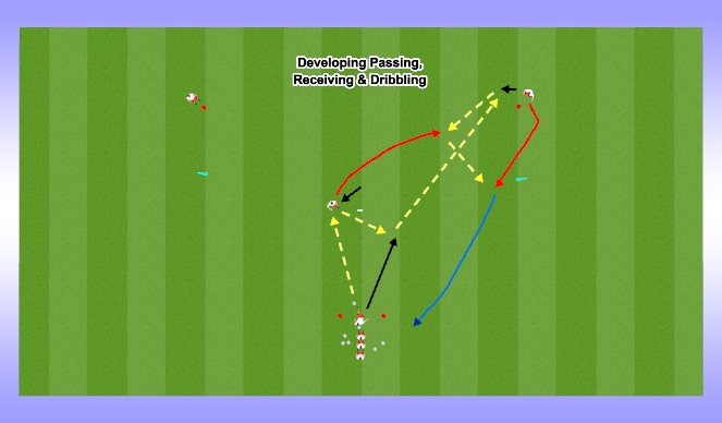 Football/Soccer Session Plan Drill (Colour): Passing, Receiving & Dribbling