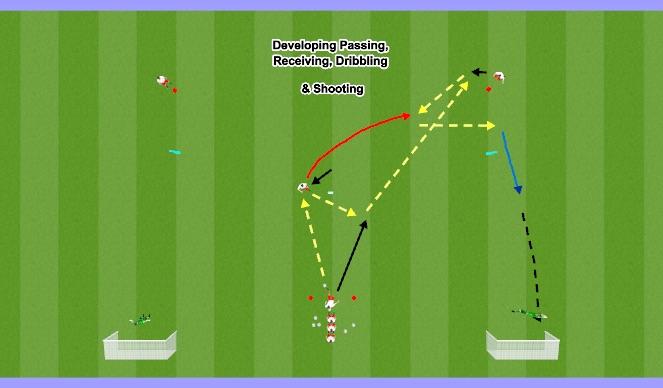 Football/Soccer Session Plan Drill (Colour): Passing, Receiving, Dribbling & Shhoting