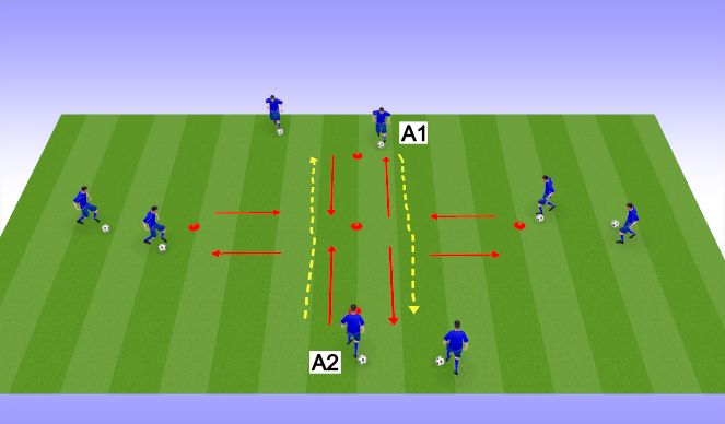Football/Soccer Session Plan Drill (Colour): Warm up - Dribble and moves