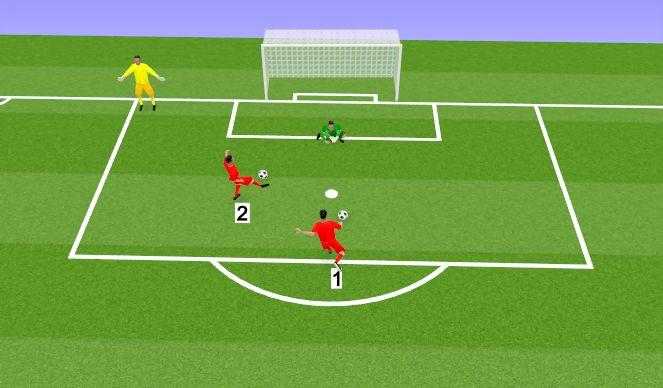 Football/Soccer Session Plan Drill (Colour): Drill's 3 progression