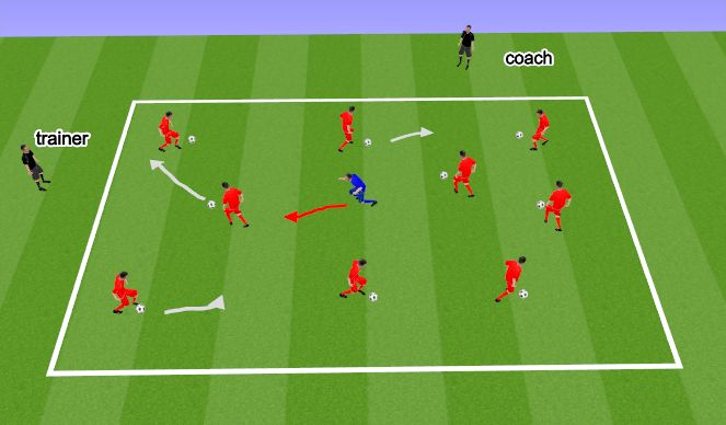 Football/Soccer Session Plan Drill (Colour): Freeze Tag