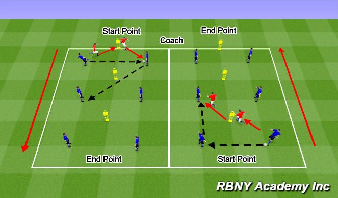 Football/Soccer Session Plan Drill (Colour): Technical Warmup.