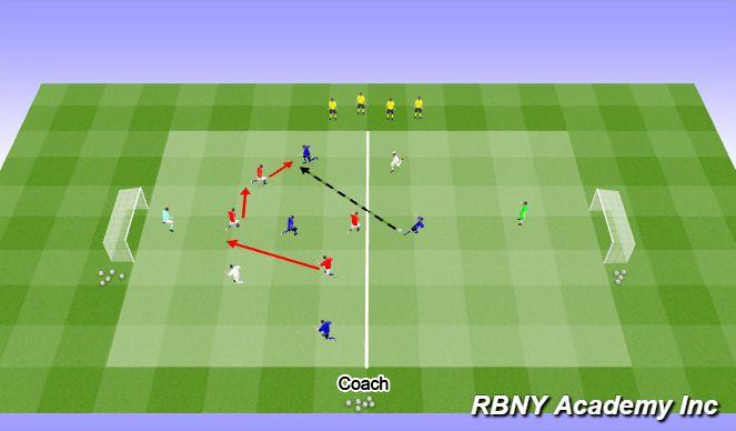 Football/Soccer Session Plan Drill (Colour): 4v4+2+GKs