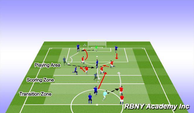 Football/Soccer Session Plan Drill (Colour): Group Development