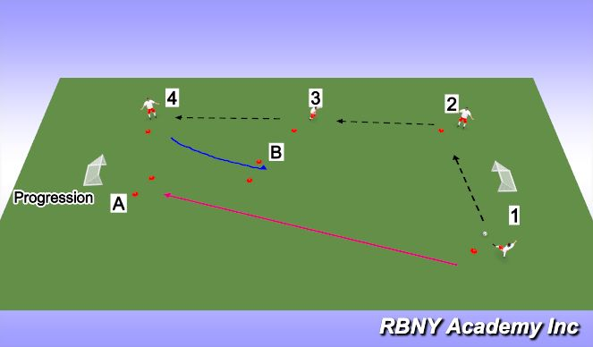 Football/Soccer Session Plan Drill (Colour): Introduction