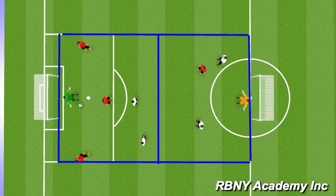 Football/Soccer Session Plan Drill (Colour): III. Conditioned Game
