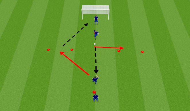 Football/Soccer Session Plan Drill (Colour): Passing/Receiving Technique