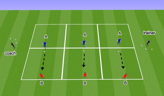 Football/Soccer Session Plan Drill (Colour): On Guard!