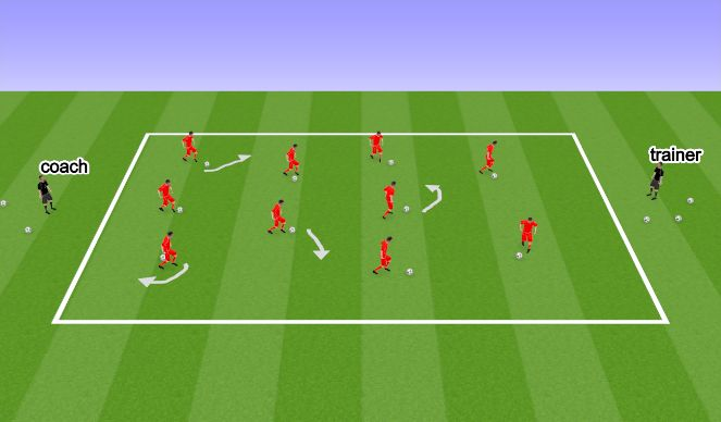 Football/Soccer Session Plan Drill (Colour): Fundamental movements