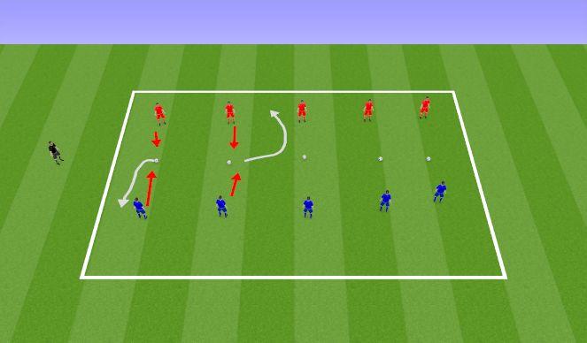 Football/Soccer Session Plan Drill (Colour): 1v1 Dual