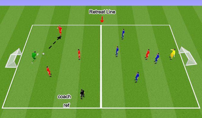 Football/Soccer Session Plan Drill (Colour): Retreat Line U7 & U8