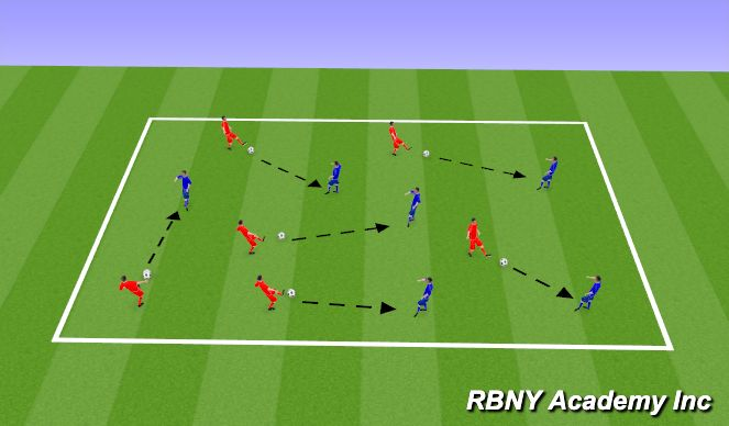 Football/Soccer Session Plan Drill (Colour): Receiving -1st touch  Intro
