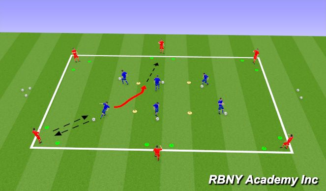 Football/Soccer Session Plan Drill (Colour): Receiving and Passing 1st touch - Main Activity