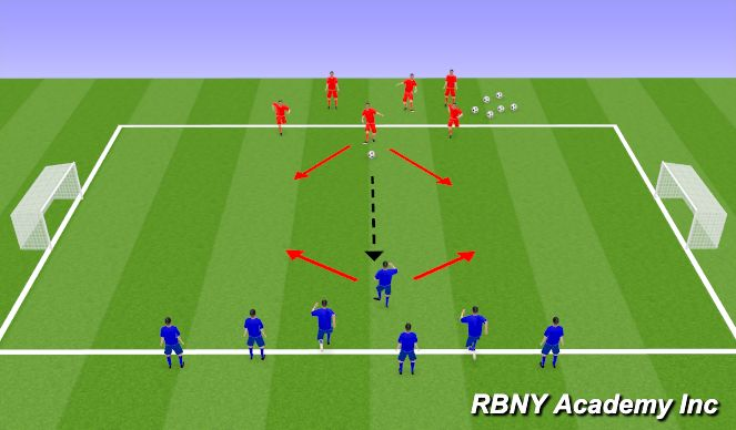 Football/Soccer Session Plan Drill (Colour): 1st touch Conditioned Game