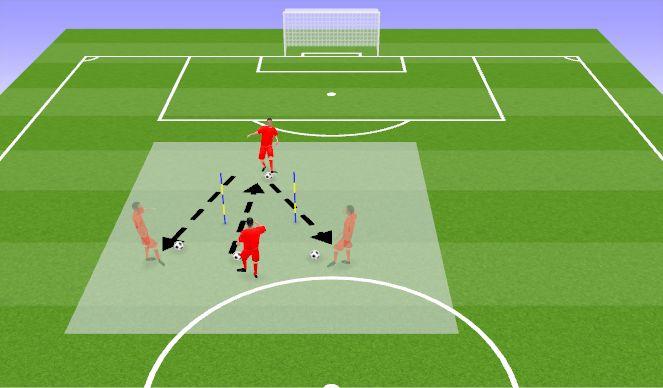 Football/Soccer Session Plan Drill (Colour): Esimene puude