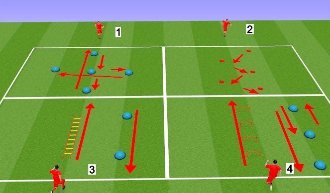 Football/Soccer Session Plan Drill (Colour): Быстрота + Взрыная Скорость