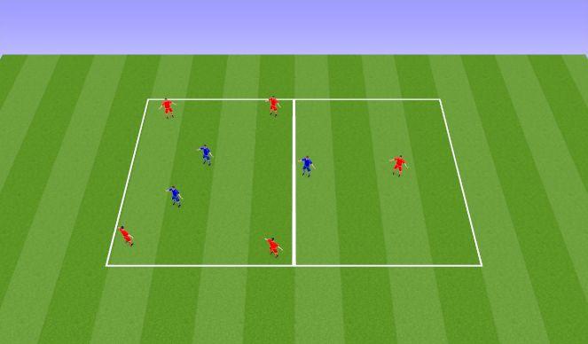 Football/Soccer Session Plan Drill (Colour): Рондос