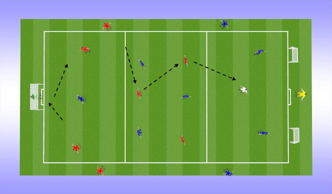 Football/Soccer Session Plan Drill (Colour): Позиционная Игра
