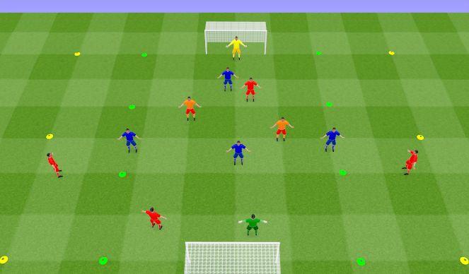 Football/Soccer Session Plan Drill (Colour): Игра  5v5+2 джокера