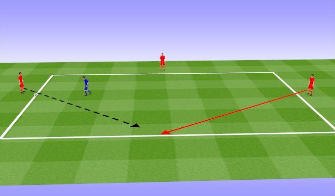 Football/Soccer Session Plan Drill (Colour): Рондос с переходом на свободную линию